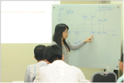 http://yup.edu.vn/wp-content/uploads/2013/04/ky-nang-khoi-nghiep-can-ban-1.png