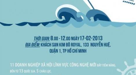 Sự Kiện Kết Nối Doanh Nhân Xã Hội Lĩnh Vực Công Nghệ Việt Nam và Thế Giới - A NEW HOPE