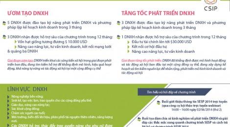 Thông Tin Hỗ Trợ Doanh Nghiệp Xã Hội 2014