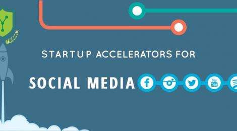 5 công thức giúp startup Airbnb giữ vững vị thế cạnh tranh